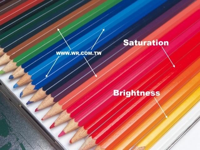 網頁設計的色彩學